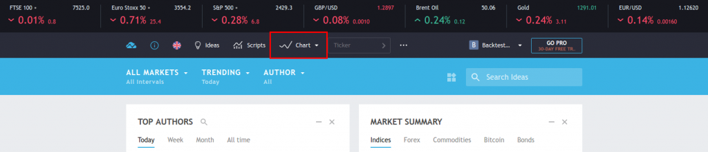 Tradingview homepage