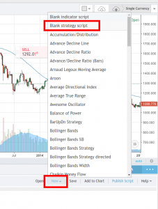 Tradingview: First Script - Backtest Rookies