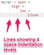 Line wrapping - indentation markers