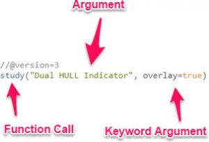 Function annotations