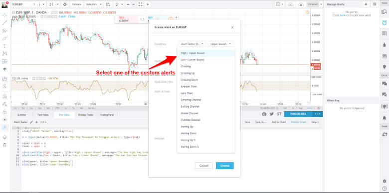 How To Set Alerts On Tradingview App