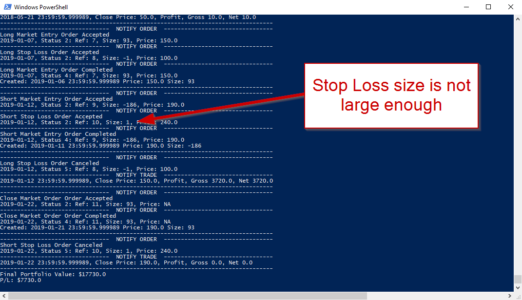 Image Showing Incorrect Stop Loss Sizes