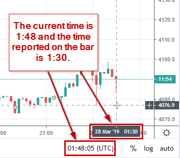 Tradingview - HLHB Forex Trend-Catcher System - Backtest Rookies