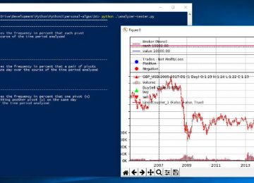 Backtrader: Creating Analyzers